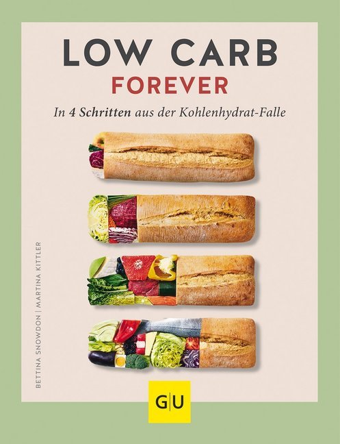 Cover Low Carb forever