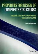 Properties for Composite Materials
