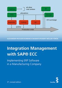 Cover Integration Management with SAP® ECC