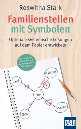 Cover Familienstellen mit Symbolen